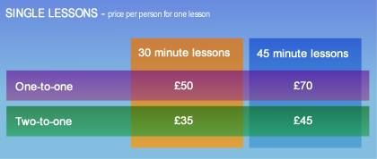 Prices - adult lessons - single