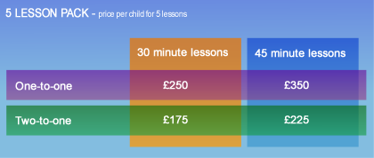 Swimming lesson prices - 5 child lessons